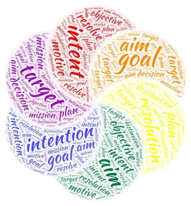 goals word word art